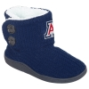 Image for Forever Collectibles: Arizona Two Button Knit Slippers